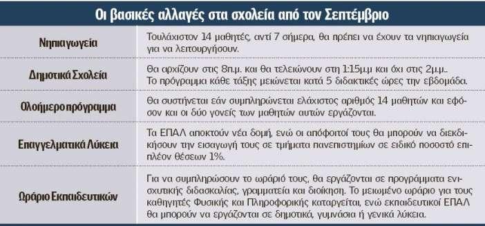 proslipseis221